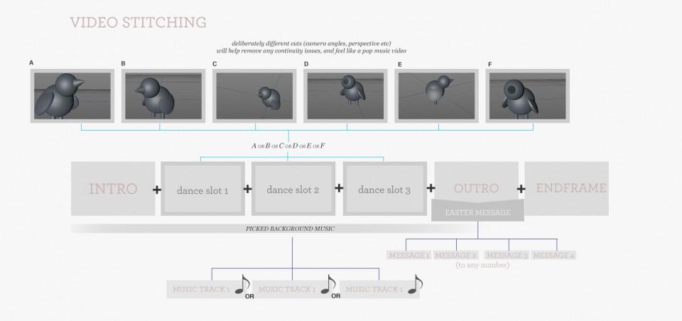 Asda-Video_stiitch